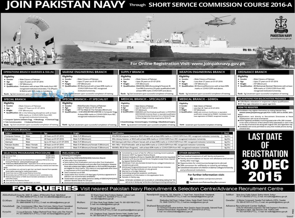 Pakistan Navy Short Service Commission 2016 Latest Advertisement