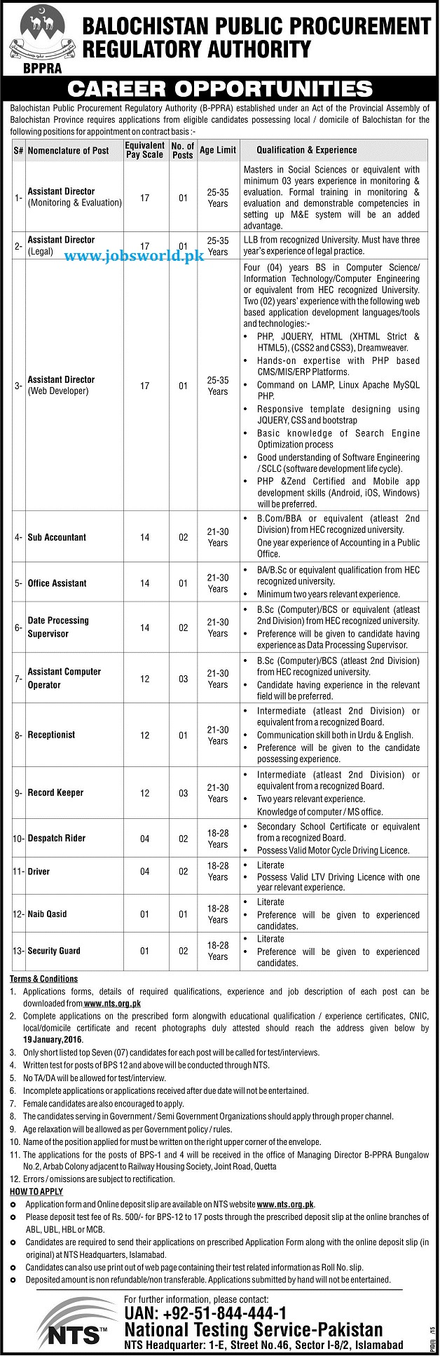 Balochistan Public Procurement Jobs 2016 BPPRA NTS Latest JobsWorld – Procurement Director Jobs