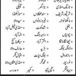 TV Reporters Jobs 2016 in Pakistan (Express News) Latest