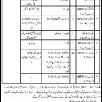 Airports Security Force Jobs 2016 ASF