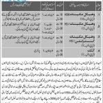 Join Pak Army Under Civilian Jobs 2016