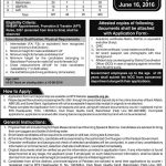 National Highways & Motorway Police Jobs 2016 Junior Patrol Officers