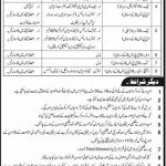 PO Box 1175 Islamabad Jobs 2016 Public Sector Latest Advertisement