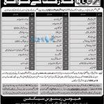 NLC Jobs June 2016 Project Directorate Khyber Pakhtunkhwa