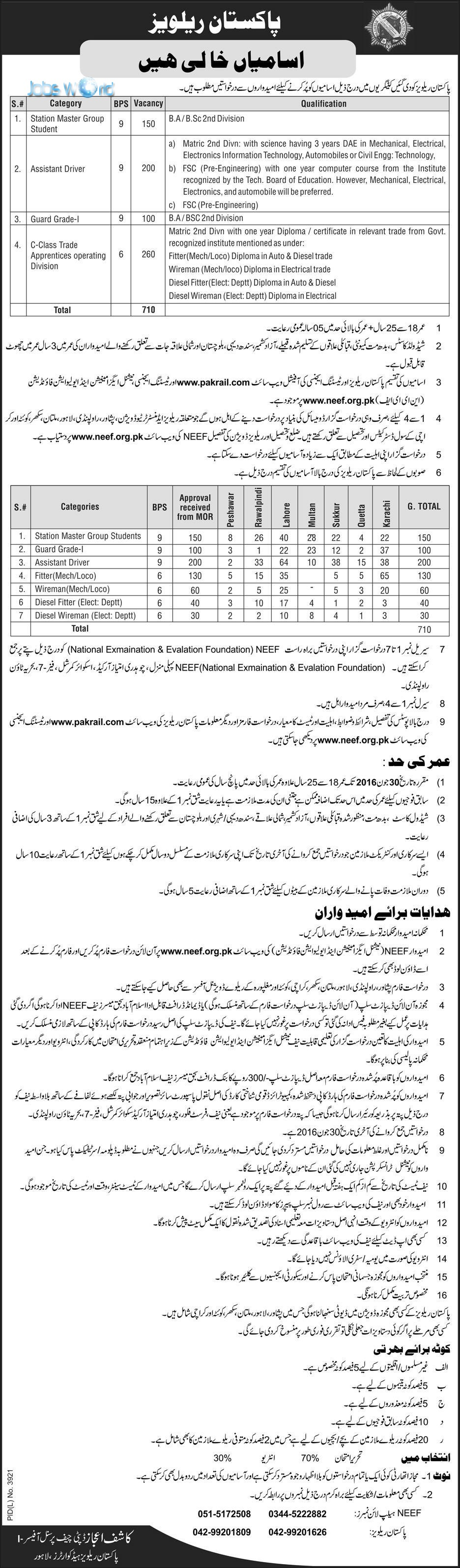 railways jobs online application form jobsworld