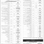 Overseas Pakistanis Foundation Jobs 2016 OPF By PTS