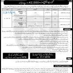 Sindh Police SSU Jobs 2016 Commandos Recruitment Application Form