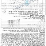 6 kpk teaching jobs 2016