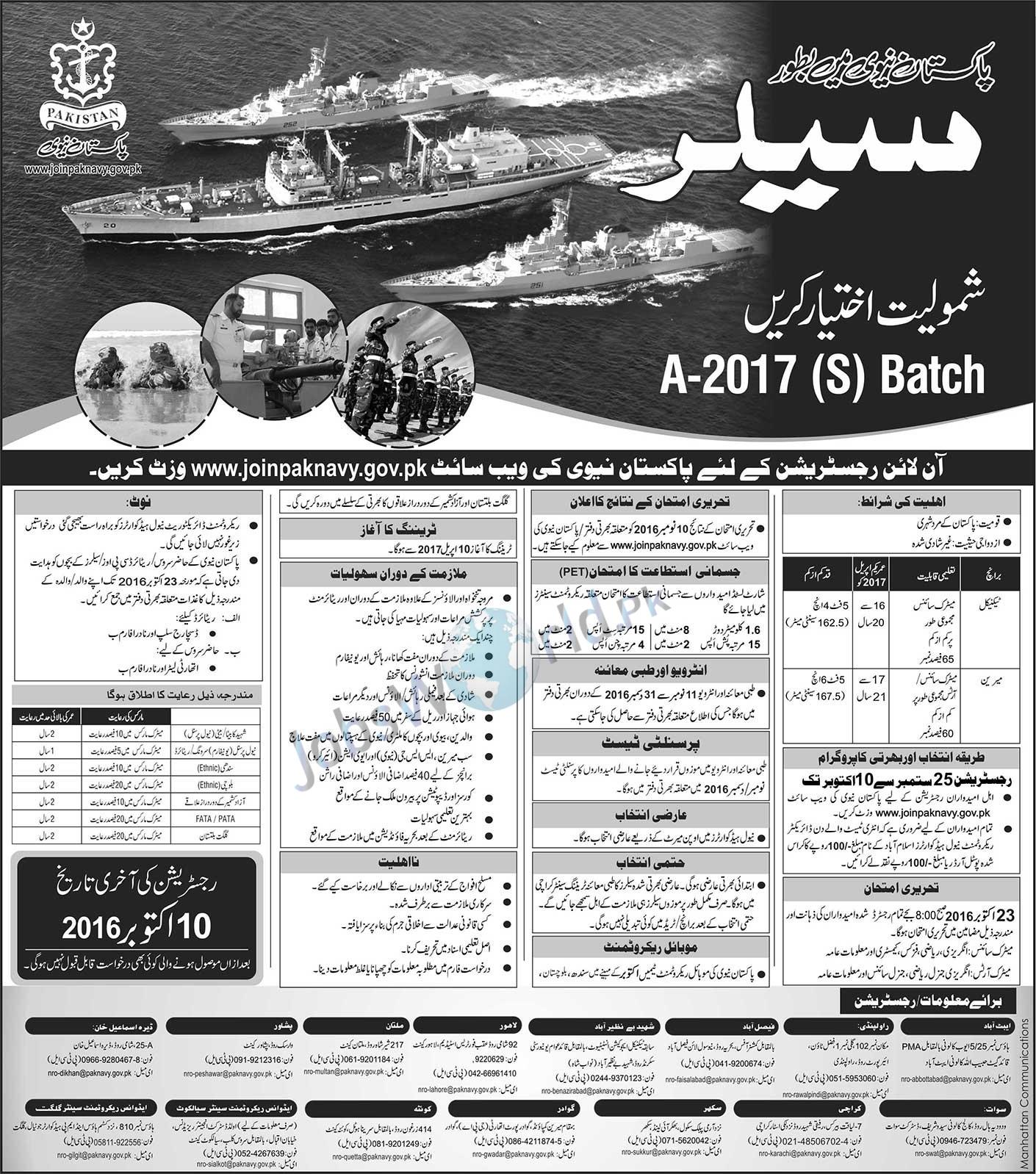 Free registration online jobs in pakistan for women