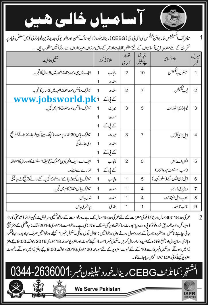 Latest Job Vacancies In Pakistan 2016 | Autos Post
