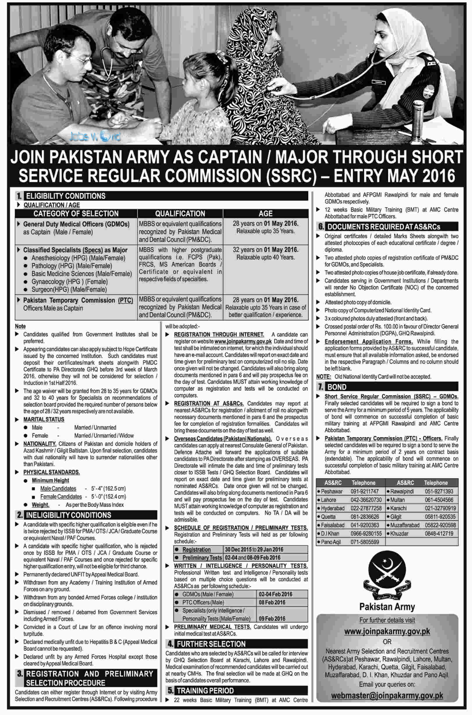 Pakistan Army Short Service Commission Jobs 2016 Ssc