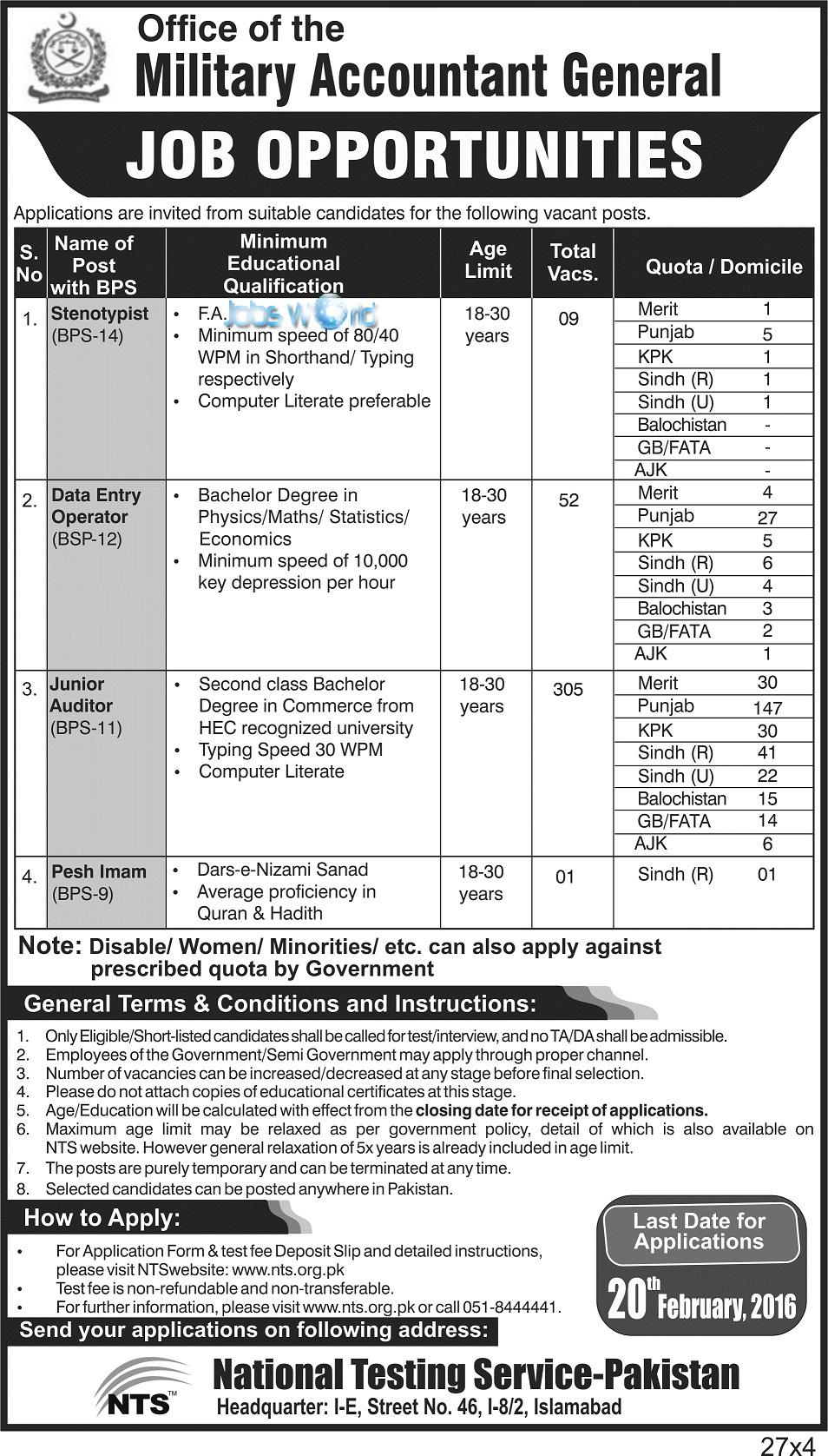 Pakistan Military Accountant General Jobs 2016 Nts