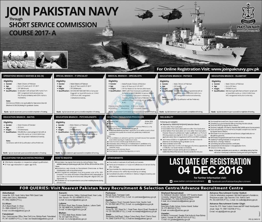 Pakistan Navy Short Service Commission Jobs 2017 A